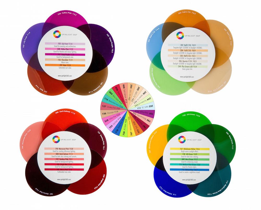 spinlight360.com spinlight 360 gel collection