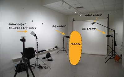 High Key Photography With The SpinLight 360® Modular System