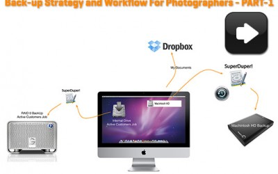 Back-Up Strategy and Workflow For Photographers – Part 1